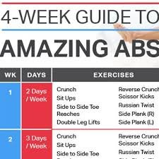 Your 4 Week Guide To Amazing Abs Calendar