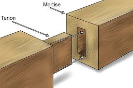 type of wood for furniture. Common Types Of Wood Joints You Should Know Type For Furniture