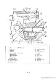 international harvester hydro  international harvester 186 786 886 986 1086 1486 1586 chassis service manual