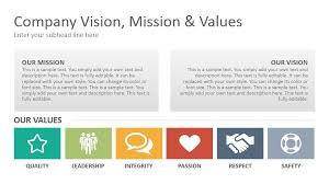 my vision statement sample my vision statement for google college paper help zocourseworkgnyy