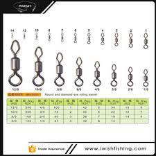 Fishing Swivel Size Chart Round And Diamond Eye Rolling Swivel