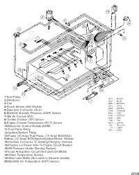 chevy 5 0 engine diagram new era of wiring diagram • gm marine ignition wiring diagrams wiring diagram data rh 2 11 4 reisen fuer meister de 305 engine chevy 383 stroker crate engine
