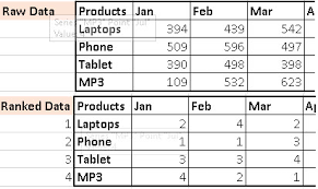 Parts Of A Table Chart Bump Chart Excel With Excel Master