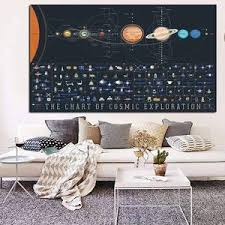 Chart Of Cosmic Exploration Solar System Planets And Moons Poster Space Shop
