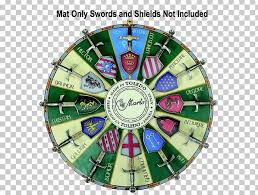 king arthur and his knights of the round table percival guinevere gawain png clipart arthurian romance