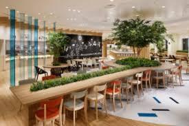 office designe. office cafe ideas designe