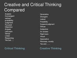creative thinking essay creative thinking essay gxart creative creative vs critical thinking essay apa essay for youcreative vs critical thinking essay apa image
