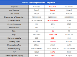 Graphics Card Benchmark Table Near Me Ely Iowa 52227 Best