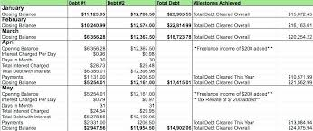 Debt Payoff Excel Debt Excel Spreadsheet Debt Calculator Excel Template Debt Payoff