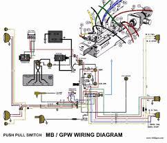 jeep cj7 wiring harness diagram otomobilestan com jeep wiring harness diagram