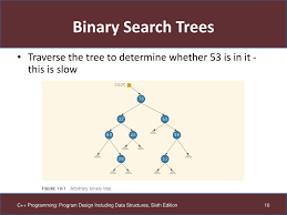 C Programming Program Design Including Data Structures 6th Edition Ppt Chapter 19 Binary Trees Powerpoint Presentation Free