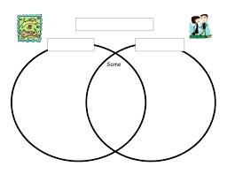 Typable Venn Diagram Template Typable Venn Diagram Ozerasansor Com
