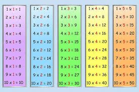 Show Me A Multiplication Chart Picture A A Multiplication Chart Multiplication Table