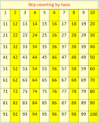 Count By 50 Chart Skip Counting By 2s Concept On Skip Counting Skip