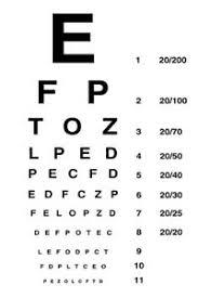 Eye Chart Poster Details About L0929 24x36 Art Decor Modern Eye Test Snellen Chart Poster