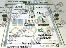 build your cnc plasma cutter machine with quality parts