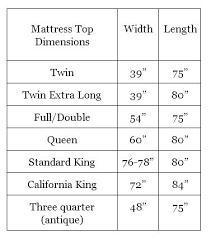 bed sizes dimensions. Twin Size Bed Measurements Mattress  Dimensions Ideas On . Sizes