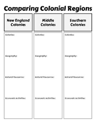 New England Middle And Southern Colonies Comparison Chart Comparing Colonial Regions Worksheets Teaching Resources Tpt