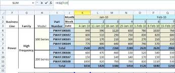 Production Reporting Templates Production Planning In Excel Separate Data Calculation And Reporting