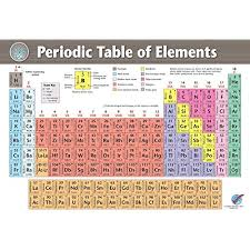 Periodic Table Chart Amazon Com