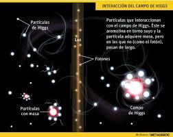 Interacción en el campo de Higgs #infografia #infographic | Infografías en  castellano