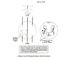 smart electrical metering solutions ny atlantic meter supply