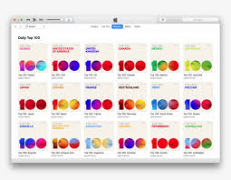 Top Charts Music Apple Today Apple Music Added 116 Top 100 Charts To Its Apple