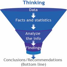 Scientific Writing Scientific Writing Archives Wavelength Training