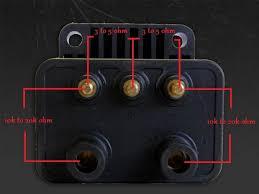 harley davidson sportster ignition diagnostic guide hdforums Sportster Ignition Wiring the ignition coil on earlier model sportsters sportster ignition wiring