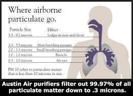 Austin Air Comparison Chart Austin Air Purifiers Affordable Effective Durable Usa