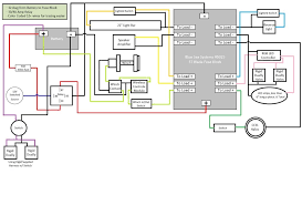 yamaha grizzly 350 wiring diagram mikulskilawoffices com yamaha grizzly 350 wiring diagram simple yamaha grizzly 660 wiring diagram collection inside fonar