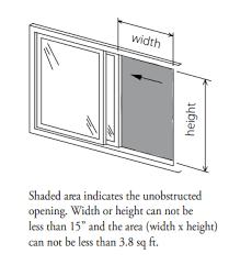 Size Of Window Nehabecodeemperor Stunning Basement Bedroom Window Plans