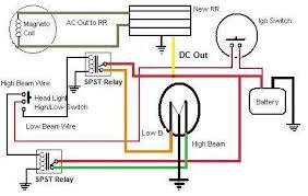bajaj wiring diagram pdf bajaj image wiring diagram bajaj pulsar 150 electrical wiring diagram wiring diagram and on bajaj wiring diagram pdf