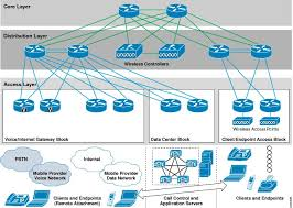 real time traffic over wireless lan solution reference network enterprise wireless lan overview