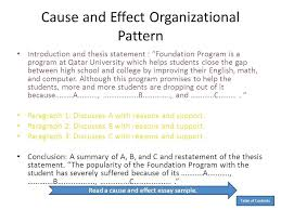 cause and effect essay introduction cause and effect effect essay  cause and effect essay introduction sample prong thesis statements writing a cause effect essay cause effect cause and effect essay introduction