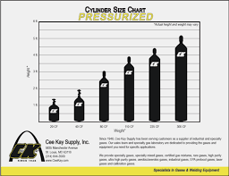 73 Skillful Medical Gas Cylinder Size Chart