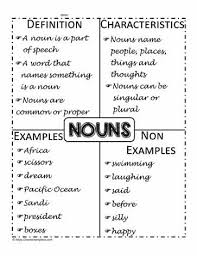 Example Of Frayer Model Frayer Model Noun Example Worksheets