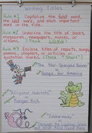Writing Titles Of Works Language Arts Anchor Charts Teaching