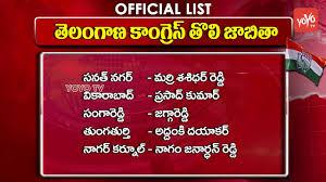 Mla List Telangana Congress Party Mla Candidates Official List 2018
