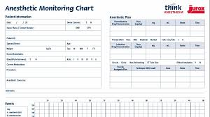 Anaesthetic Monitoring Chart Resources Think Anesthesia