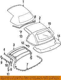 1991 Mazda Miata Fuse Box Diagram