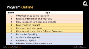 Presentation Skills Ppt Presentation Skills Soft Skills Martial Arts Training Provider 22
