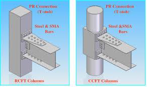 Design Analysis And Application Of Innovative Composite Pr