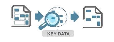 Data Sync What Is It Customized Sync Platform Edicomdata Solutions Edicom
