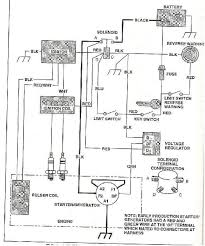 golf cart battery wiring diagram ez go wiring diagrams Ezgo Golf Cart 48V Wiring-Diagram golf cart battery wiring diagram ez go 2005 ez go cart wiring diagram wiring diagram schemes