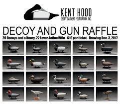 Kent Hood Decoy Carvers Foundation, Inc.