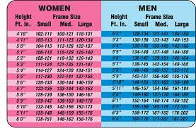 Frame Size And Weight Chart Height To Weight Chart Weight