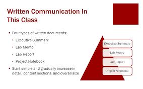 success example essay plan template