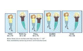 king mattress vs queen. Full Size Bed Mattress Ikea Vs Queen Couple Sleeping King
