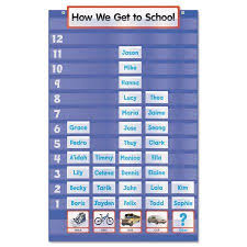 4 Column Pocket Chart Scholastic Five Column Graph Pocket Chart 79 Pockets 20 X